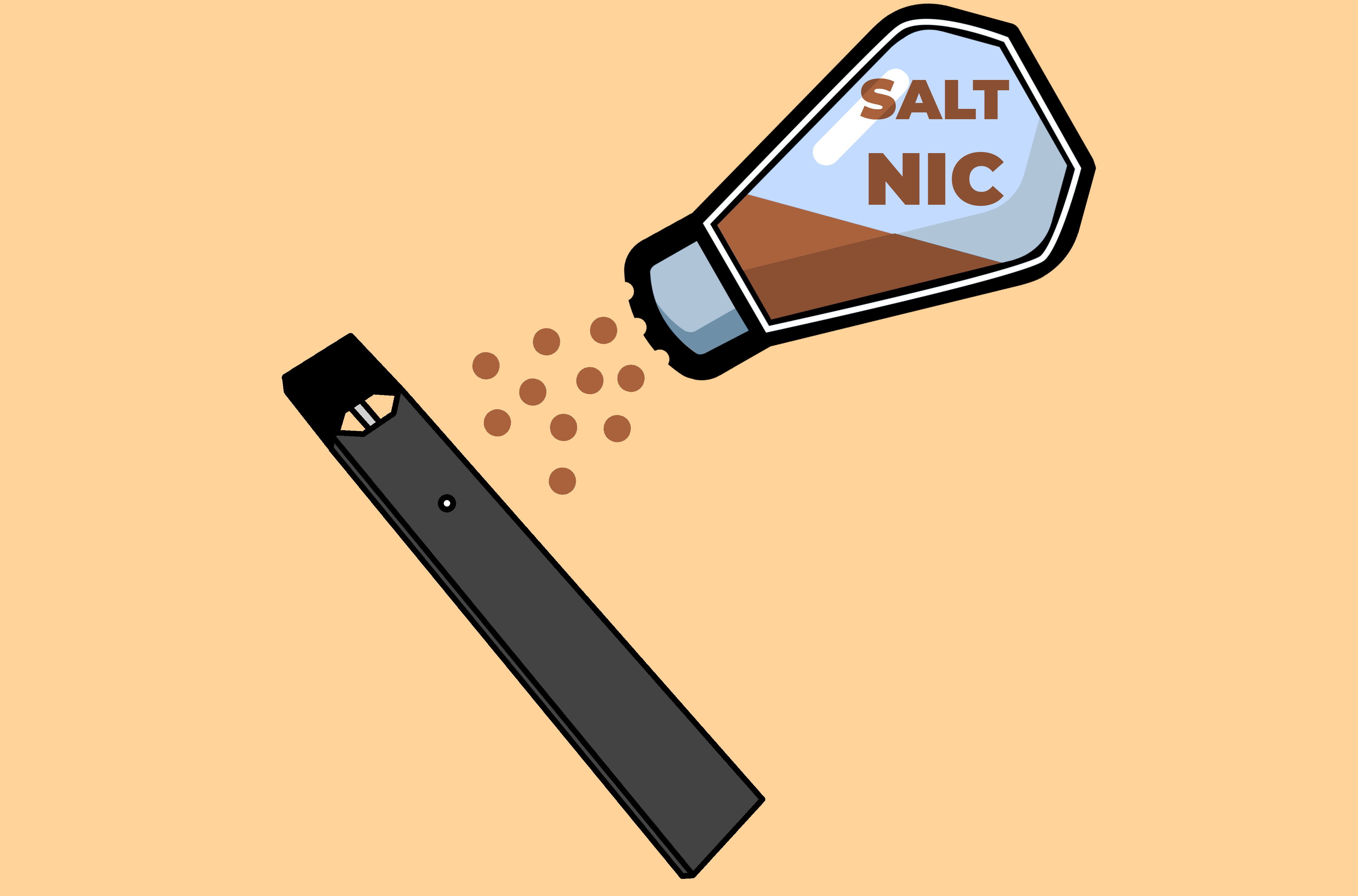 Best Nicotine Salt Brands for 2021